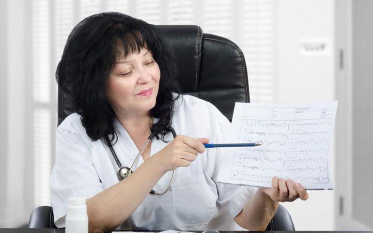 Blood pressure chart: Know it all